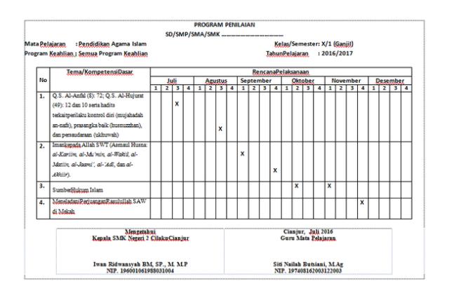 Program Penilaian Pengayaan Remidial Kurikulum 2013 Mata Pelajaran Pai Sd Smp Sma Smk Terbaru Contoh Format
